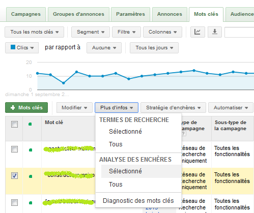 analyse-rapport-encheres-adwords